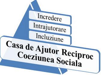 C.A.R. COEZIUNEA SOCIALA - SECTIUNEA INTERNA