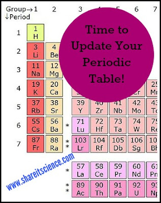 update your periodic table new elements