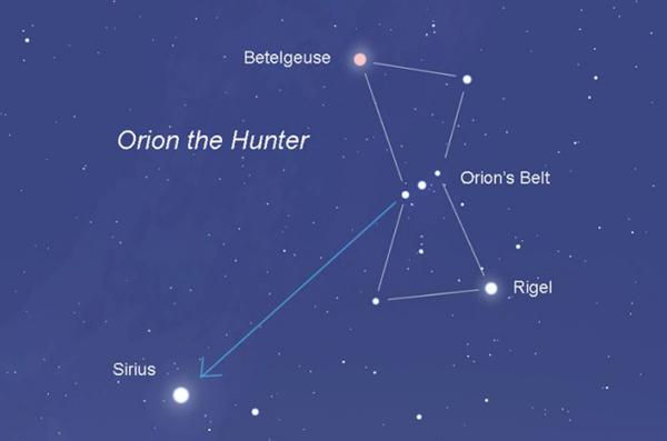 http://4.bp.blogspot.com/-TzhzwzCCOZY/Uizx6ars6oI/AAAAAAAAMwU/GlPTX47nvbA/s1600/Orion.png