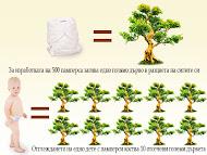 Екологични от раждането