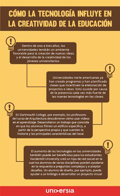 Influencia-de la-tecnología-en-la-creatividad-educativa