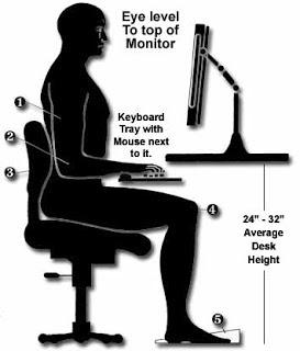 Posisi duduk yang benar saat bekerja di depan komputer