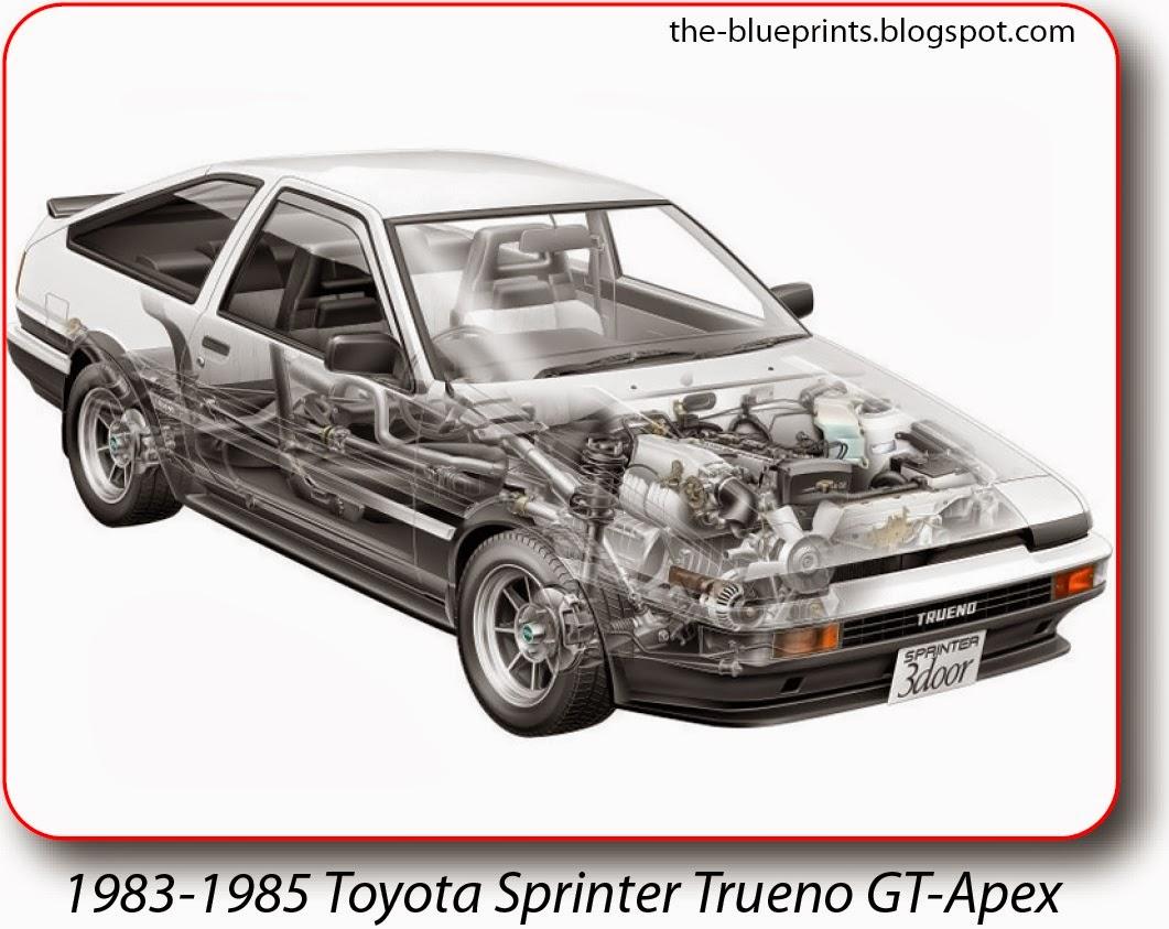 1983-1985+Toyota+Sprinter+Trueno+GT-Apex+3-door+(AE86).jpg