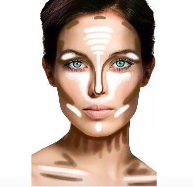 contorno iluminação modelaçao do rosto maquilhagem kim kardashian