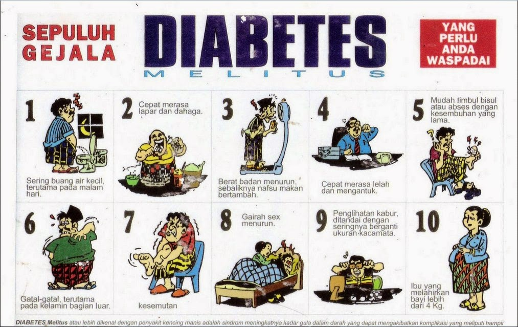 How to Reduce Diabetes