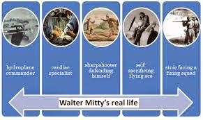 the secret life of walter mitty compare and contrast essay Keywords: the secret life of walter mitty, james thurber, narrative, short story, narrative writing, text structure, short story instructional seems like a nag to me how do you think his day dreams and his real life will compare to each other based on the text, contrast the characteristics of mr and mrs mitty is mr mitty a.