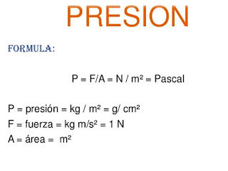 Presion formula