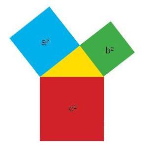 Hadi Setyo Blog Pengayaan Materi Teorema Pythgoras