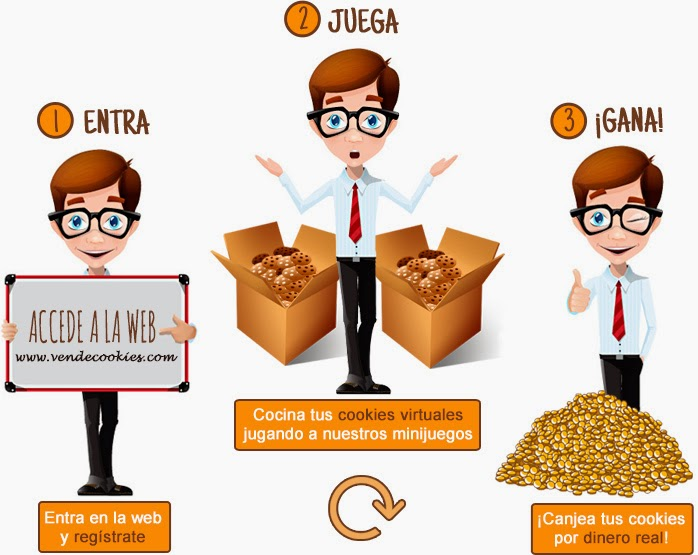 Vendecookies - Gana DINERO por JUGAR