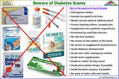 Diabetes Scams