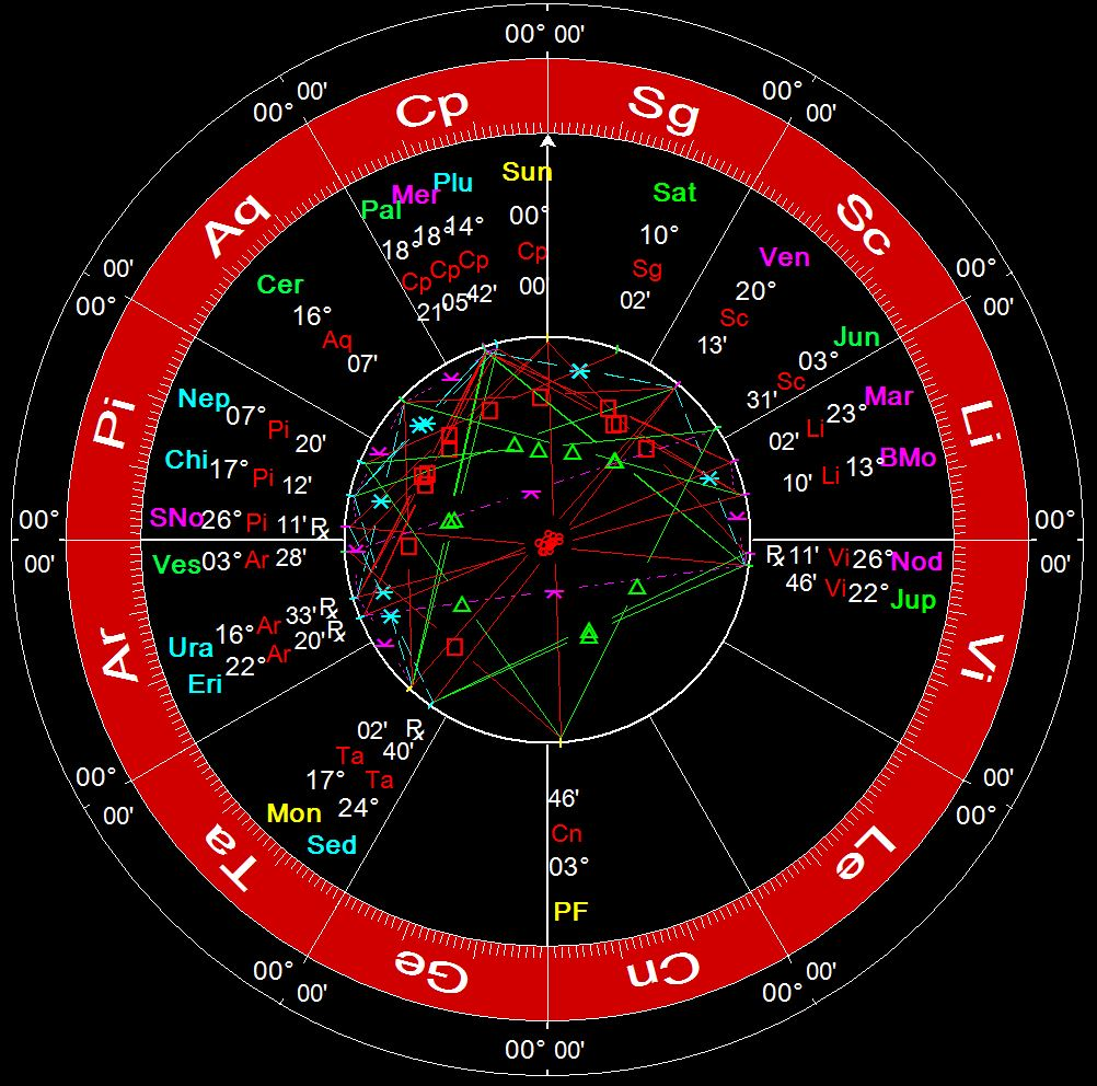 CAPRICORN 2015 Ingress - December 22, 2015 - 4:49 a.m. (UT +0)