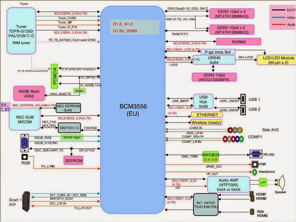 Diagram block tv lcd sebagai referensi dasaralisis diagram block tv lcd sebagai referensi dasaralisis troubleshooting ccuart Image collections