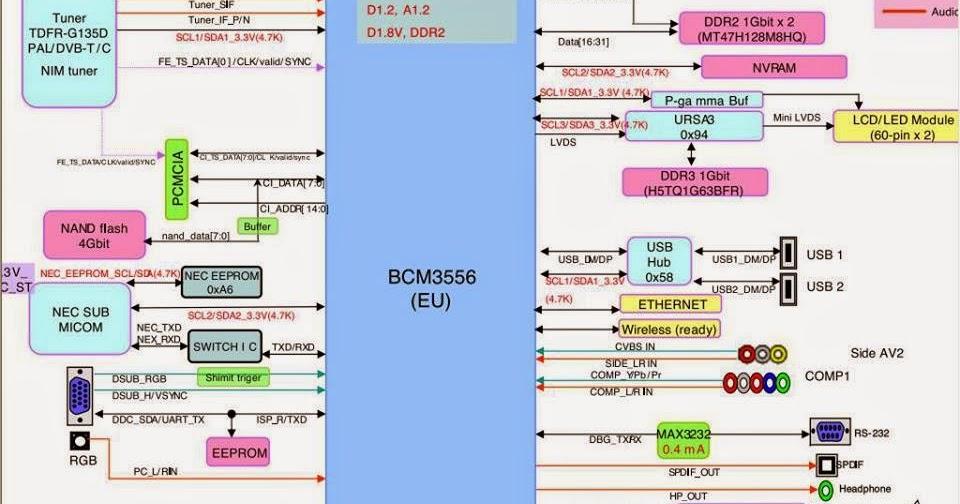 Diagram block tv lcd sebagai referensi dasaralisis diagram block tv lcd sebagai referensi dasaralisis troubleshooting service lcd tv sukabumi ccuart Image collections