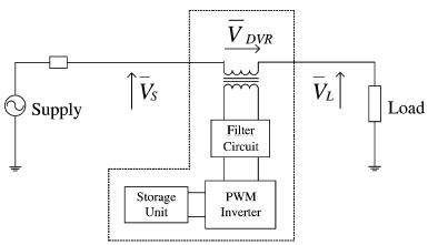 Dc Power Distribution Schematic on dvr wiring diagrams