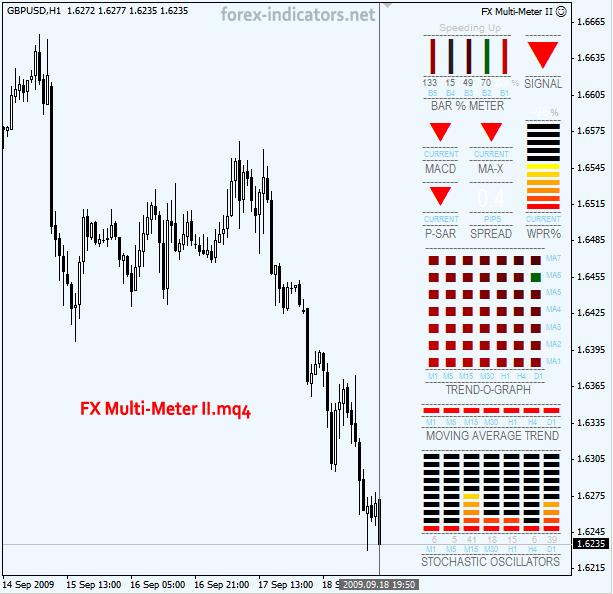 Forex indicators ebook pdf