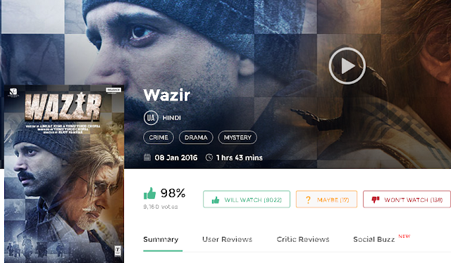 Wazir (2016) Full DvDRip Hindi Movie 300mb Free