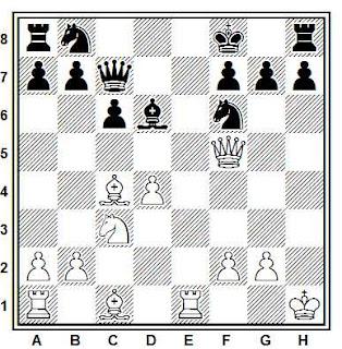 Posición de la partida de ajedrez Douven - Zagema (Groninga, 1989)