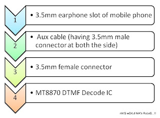 Process of decoding DTMF code using MT8870 from mobile phone