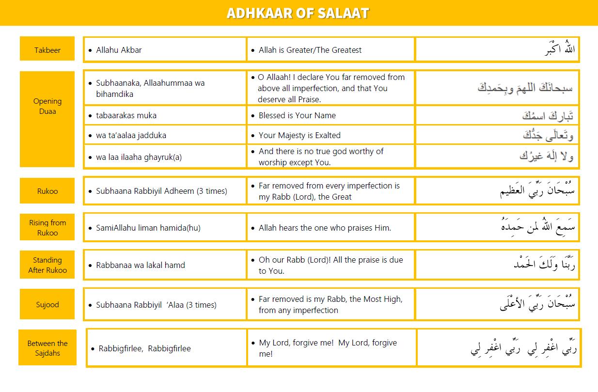 Adhkaar of salaah arabicenglishtranslation tj homeschooling adhkaar of salaah learning poster kristyandbryce Gallery