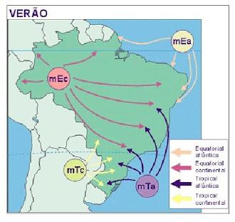 massas de ar que atuam no verão brasileiro