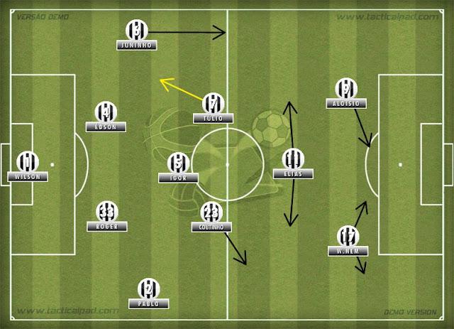 Análise tática de Figueirense e Grêmio pelo Campeonato Brasileiro