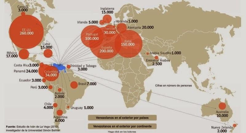 Gesti n inteligente for Venezolanos en el exterior