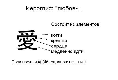 Иероглиф любовь Разбор значения