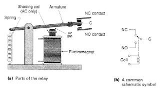 komponen relay