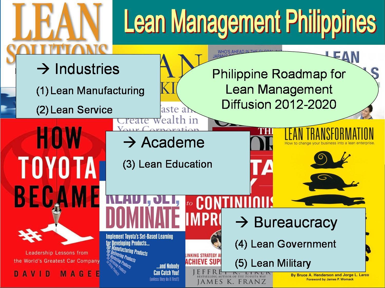 Lean+Management+Philippines-8.jpg