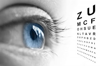 Can You Fix Your Eyesight Naturally : What Is Refractive Cataract Surgery
