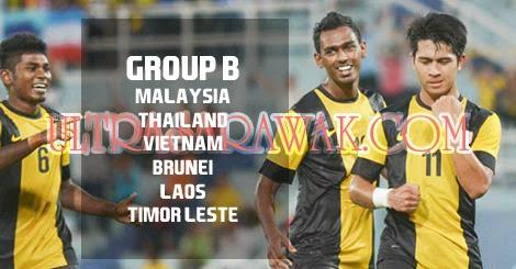 Malaysia U23 diundi bersama kumpulan maut