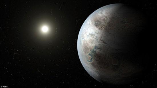 كوكب جديد, كوكب جديد شبيه بالأرض,  كوكب كبلر 452, كوكب جديد 2015
