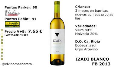 Comprar Izadi Blanco 2013