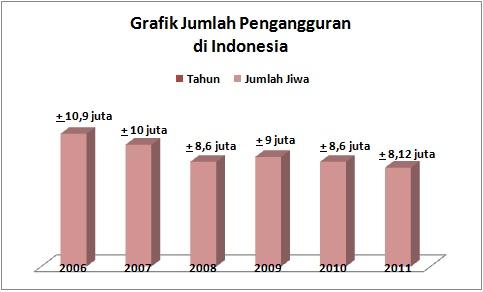 Obesitas Anak di Indonesia Cenderung Meningkat