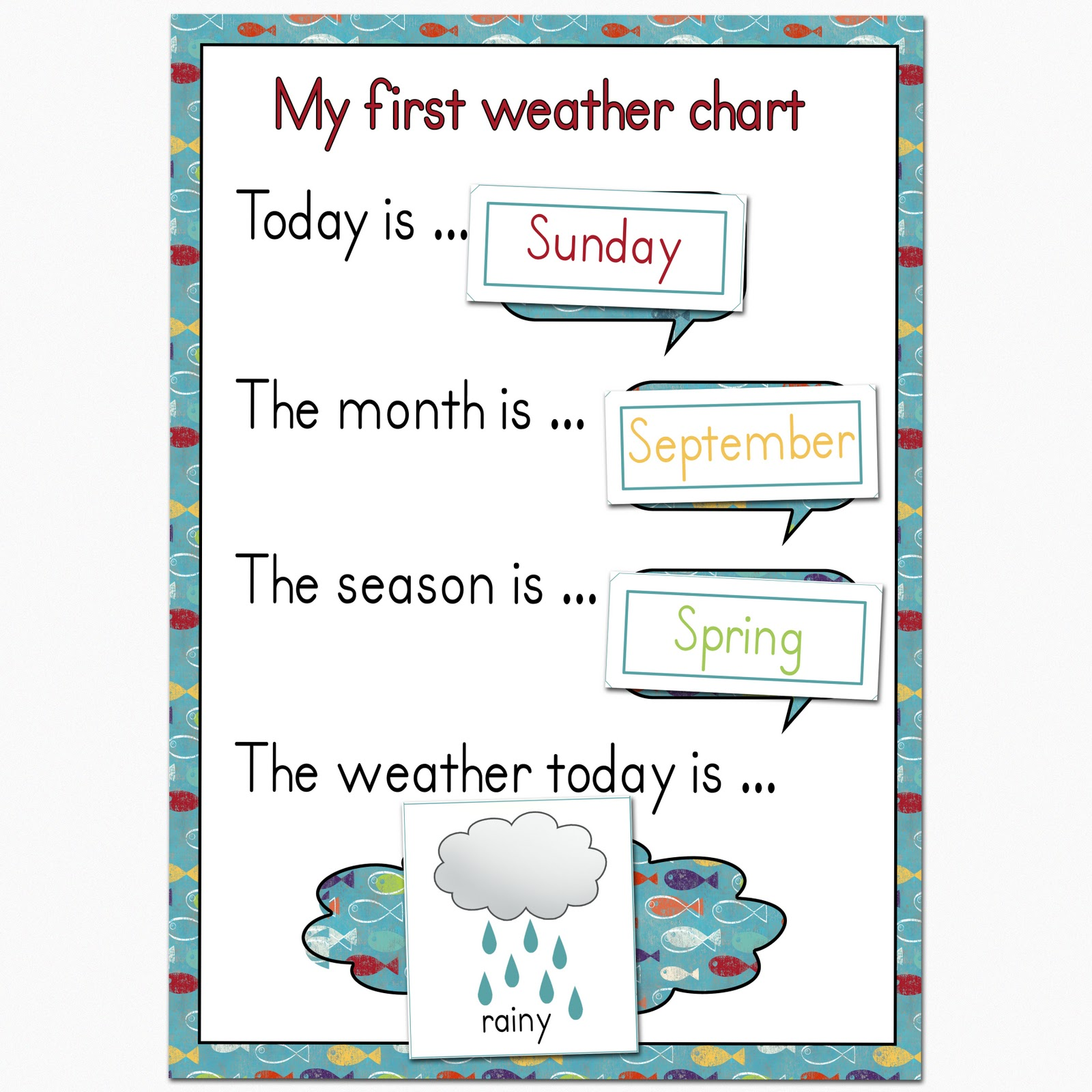It is a photo of Bright Printable Weather Charts