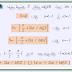 طريقة حل المعادلة المثلثية من النوع sinx=a