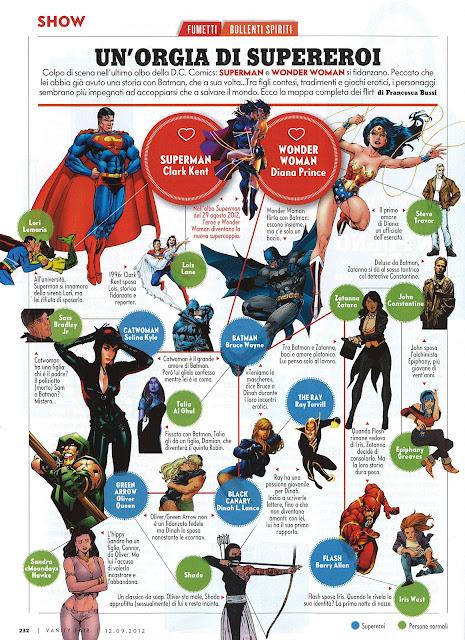 Immagine a tutta pagina che illustra le relazioni amorose ed erotiche dei supereroi DC Comics.