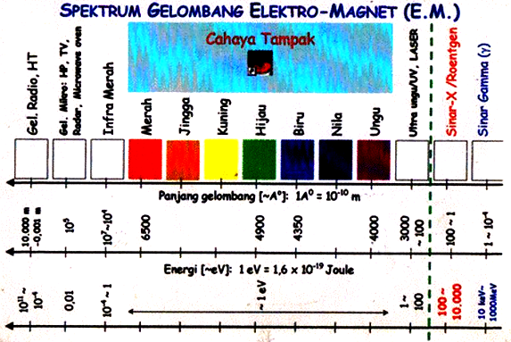 radioaktif dating adalah Radiometric dating is a means of determining the age of a mineral specimen by determining the relative amounts present of certain radioactive elements by age we .