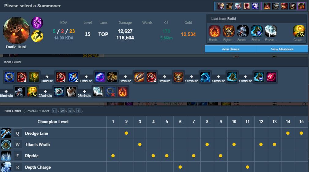 Lol esports stream 710 huni nautilus cassiopeia top lane patch 5