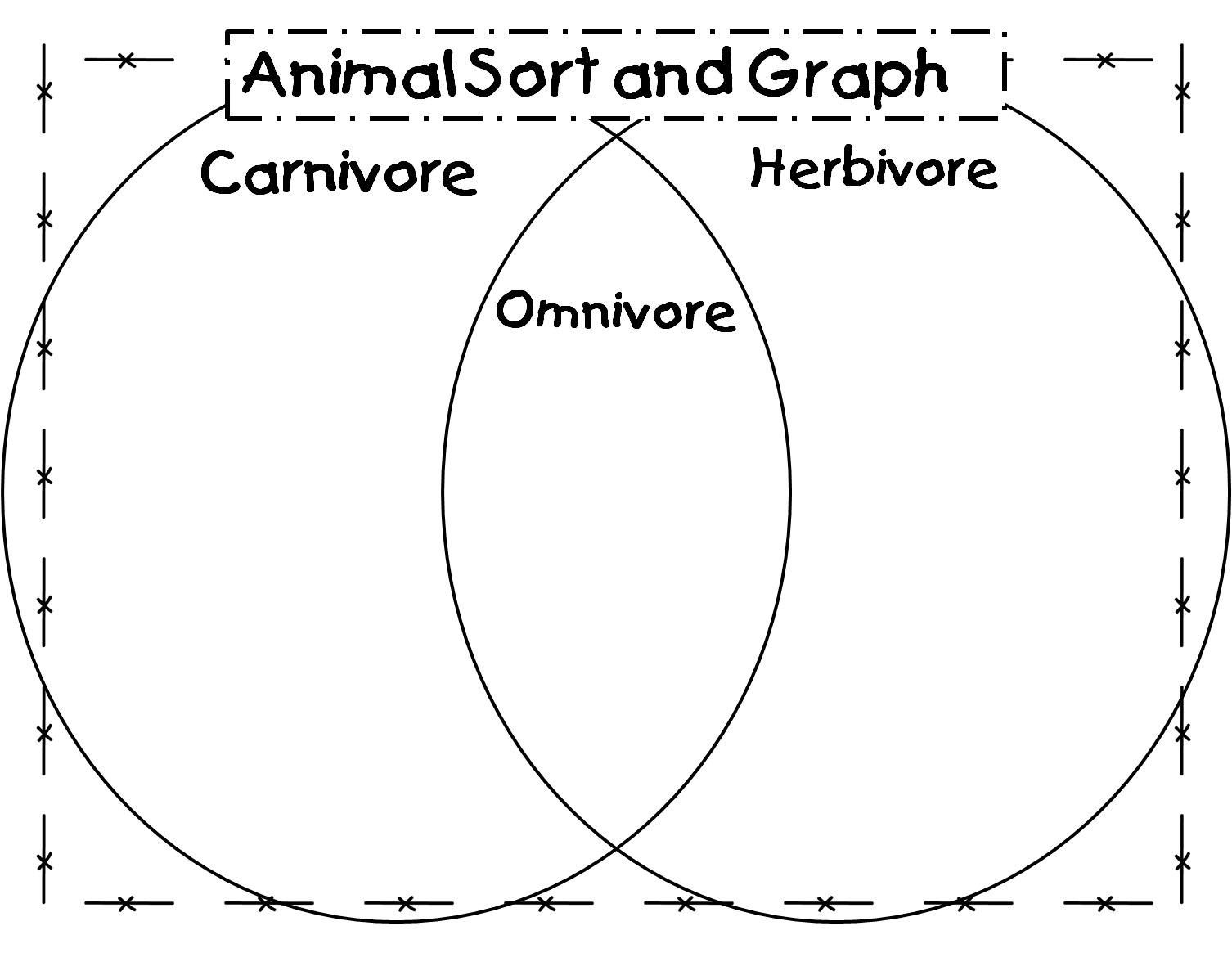 Animals eat move and have covering first grade wow bloglovin the unit is now about 70 pages of poetry readers response science research math and some hands on visual opportunities ccuart Gallery