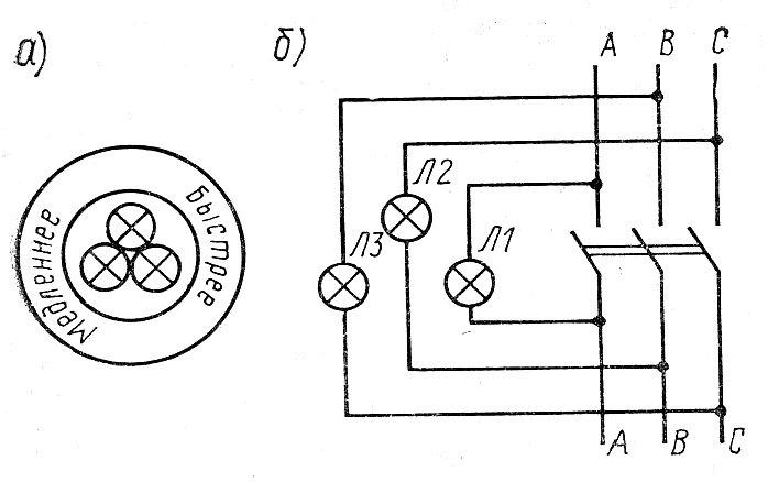 Общий вид (а), схема (б) лампового синхроноскопа