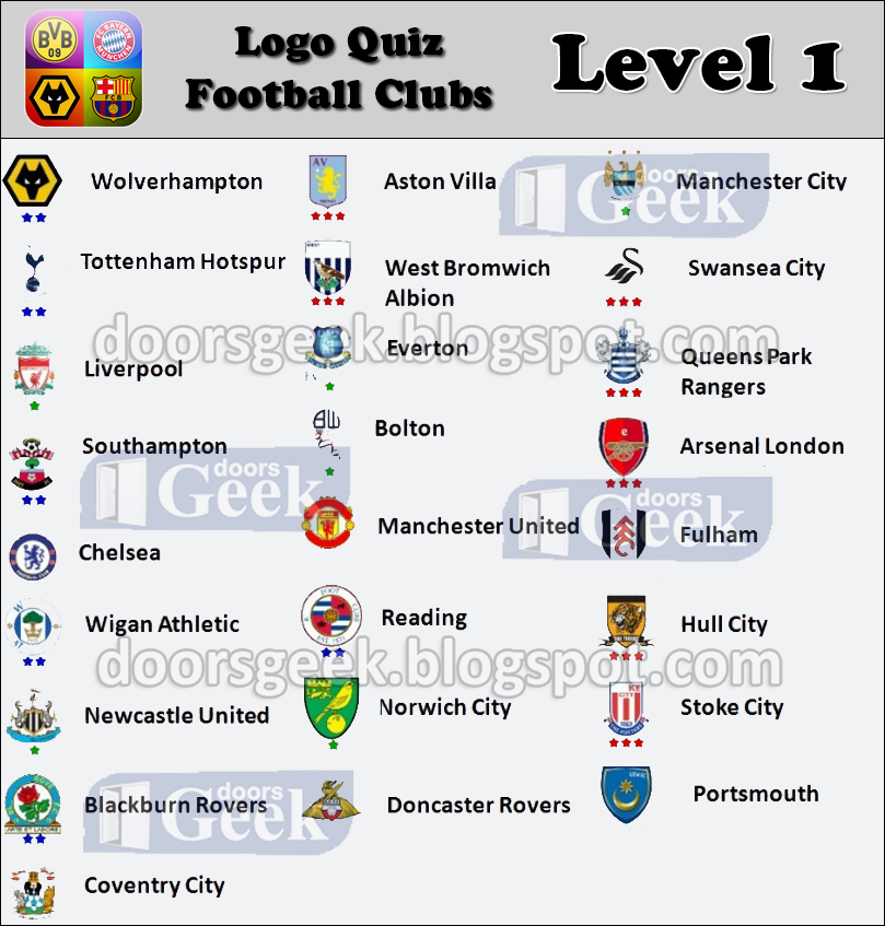 Football Logos Quiz Level 1
