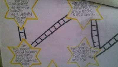 Literature Circles: Sequence of Events Map-Group Task for Night...