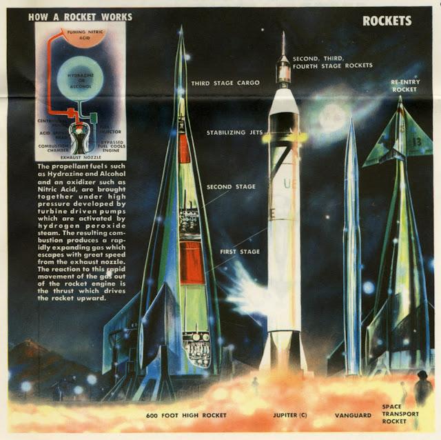 1958 space exploration - photo #1