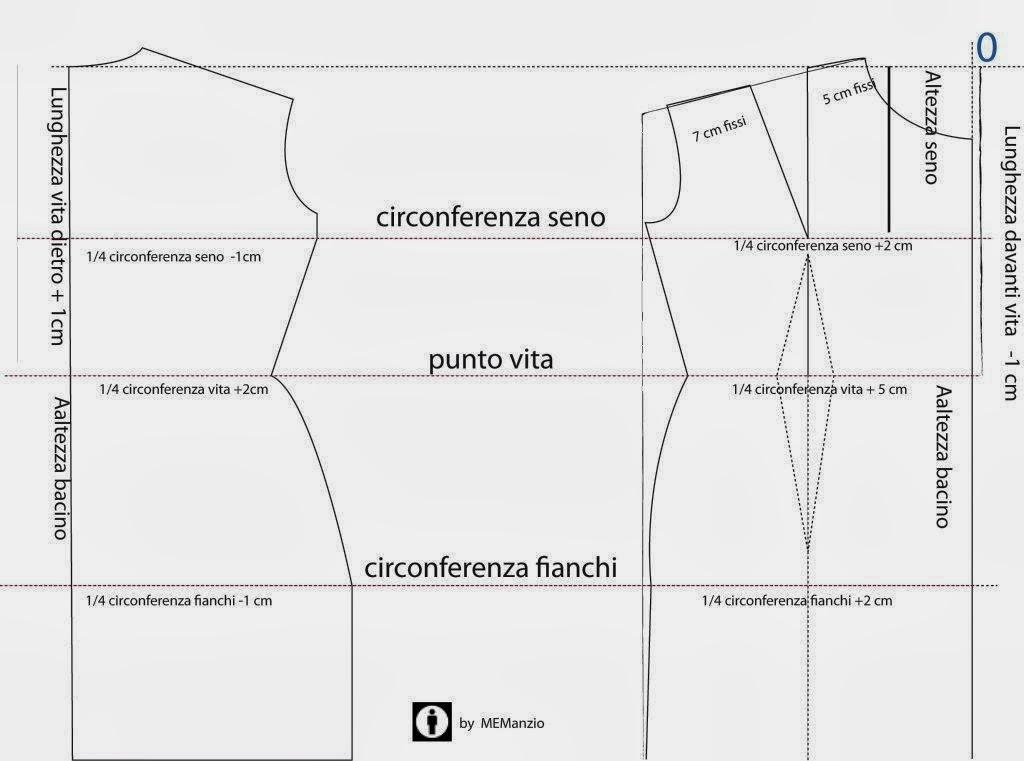 Eccezionale Corsi di Cucito: Disegnare Cartamodelli YH88