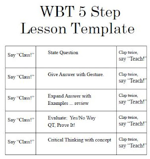 whole brain teaching lesson, whole brain teaching lesson plan, wbt lesson plan, lesson plans for whole brain teaching, how to make a lesson plan using whole brain teaching