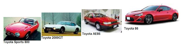 The new Toyota 86 inspired from the past models of Toyota AE86, 2000GT and Sports 800