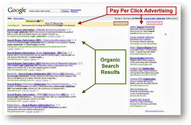 ads wikipedia Top SEO Affiliate Keyword