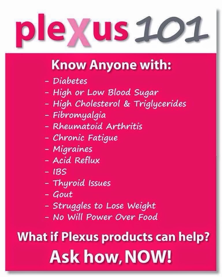 , Plexus Slim Review Does It Work Plexus Slim Side  Share The