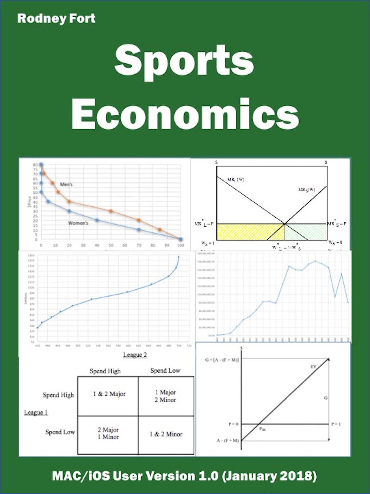 Sports Economics version 1.0